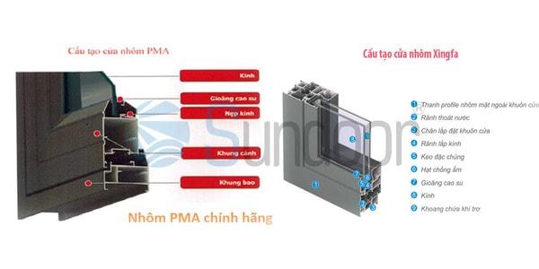 so sánh cấu tạo cửa nhôm Xingfa và cửa nhôm PMA