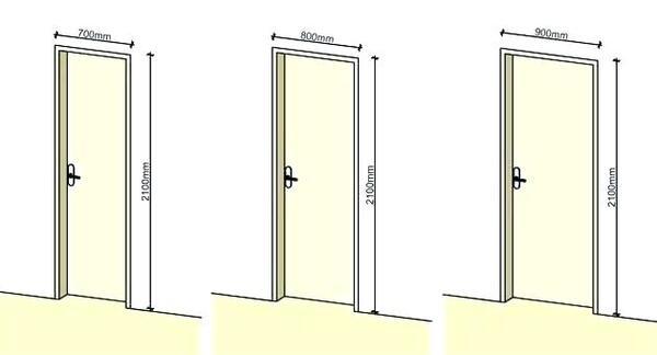 Kích thước cửa nhà vệ sinh phong thủy chuẩn nhất là bao nhiêu?